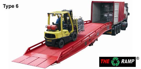 Mobile Yardramps Mobile Container Loading Ramps Thorworld Industries