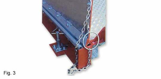 Hinged Ramp Combination
